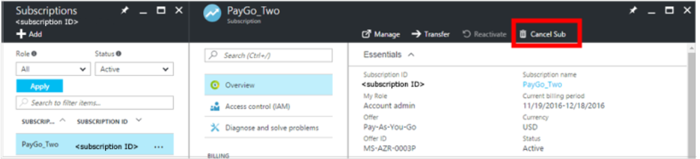how to activate msdn subscription id